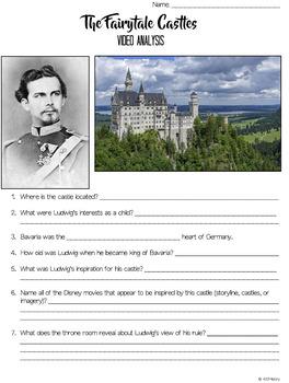 The Fairytale Castles Neuschwanstein Castle Video Analysis