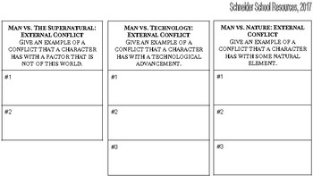 The Fall of the House of Usher Conflict Chart Graphic Organizer