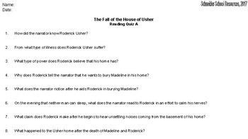The Fall of the House of Usher Reading Quizzes