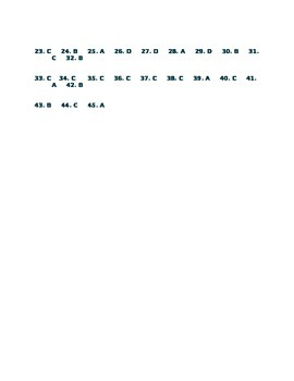 The Fall of the House of Usher Test    45 Multiple Ch.  Answer Key