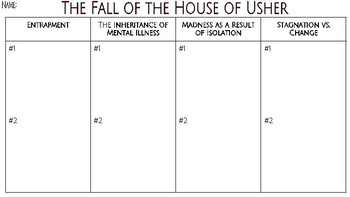 The Fall of the House of Usher: Theme Graphic Organizer