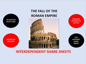 The Fall of the Roman Empire: Interdependent Share-Sheets Activity