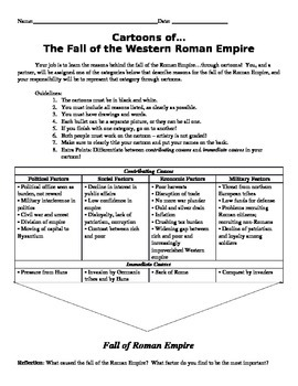 The Fall of the Western Roman Empire Through Cartoons