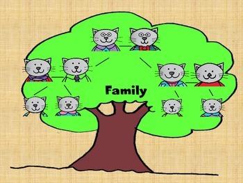 The Family- ESL Vocabulary Slideshow
