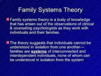 The Family System Theories