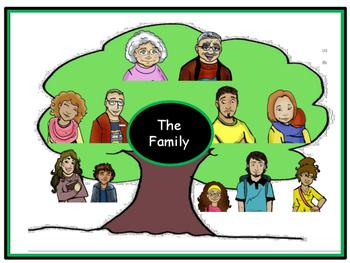 The Family Vocab Slideshow/Reader/Activities/Worksheet-ESL Family Vocab