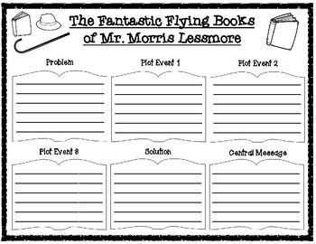 The Fantastic Flying Books of Mr. Morris Lessmore Central Message Organizer