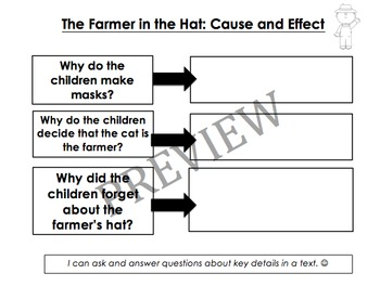 The Farmer in the Hat Graphic Organizers & Activities (Reading Street 2.2)
