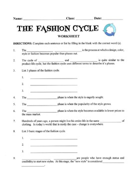 The Fashion Cycle Lesson
