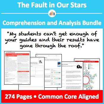 The Fault in Our Stars – Comprehension and Analysis Bundle