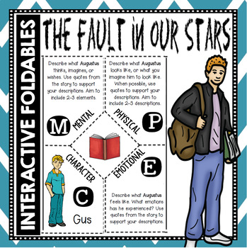The Fault in Our Stars: Reading and Writing Interactive Notebook Foldable