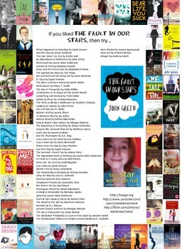 The Fault in Our Stars Read-Alikes Handout