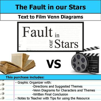 The Fault in our Stars - Text to Film Venn Diagram and Wri