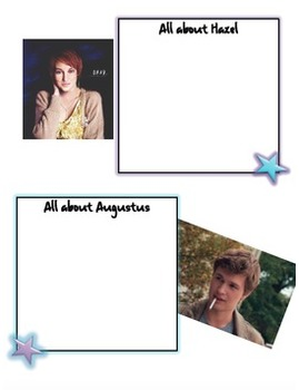The Fault in our Stars by John Green Pre Reading Prezi