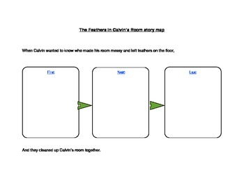 """""""The Feathers in Calvin's Room"""" Story Sequencing Map"""