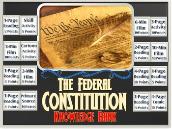 The Federal Constitution Digital Knowledge Bank