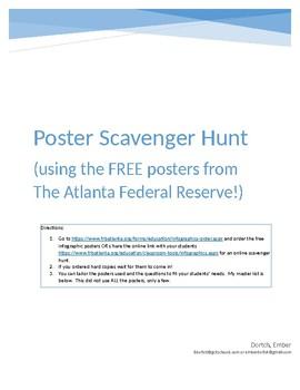 The Federal Reserve Free Poster Scavenger Hunt