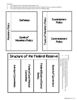 The Federal Reserve - Interactive Note-taking Activities