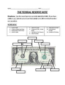The Federal Reserve Note