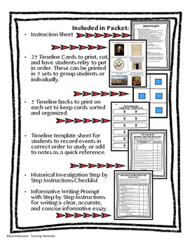The Federalist Era Timeline Relay & Writing Activities (Paper and Google)