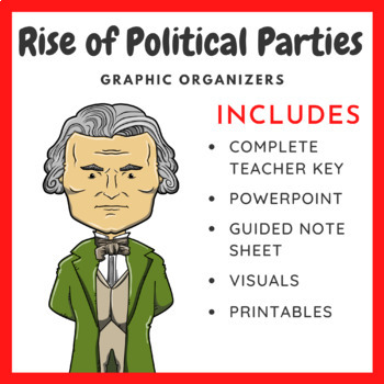 The Rise of Political Parties: Graphic Organizer and Backg