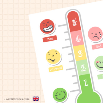 The Feelings Thermometer ⎜Basic Emotions Poster and Worksheets