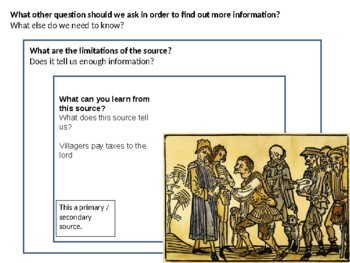 The Feudal System Source Analysis Activity
