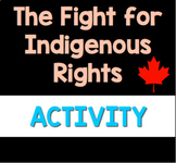 The Fight for Indigenous Rights- Companion Questions