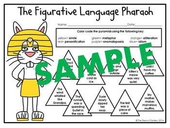 The Figurative Language Pharaoh