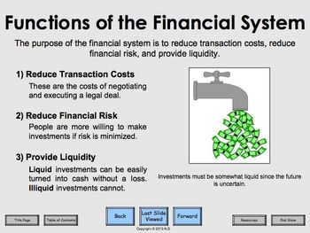 The Financial System - Lesson Plan and Activities