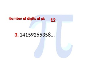 The First 100 Digits of Pi (for Pi Bees or Recitals) by ToM - FREE