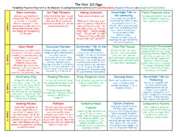 The First 20 Days - Establishing Routines for Collaboration