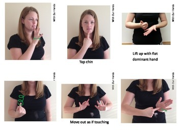 The First 48 Verbs / Actions (ASL) Sign Language Vocabulary Cards for Beginners