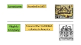 The First American Colonies Interactive Vocabulary