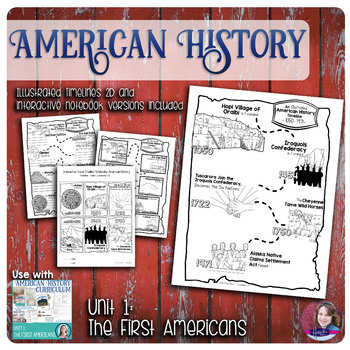 Native Americans Illustrated Timelines - US History