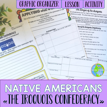 Native Americans - Iroquois Confederacy