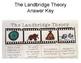Landbridge Theory with Quiz