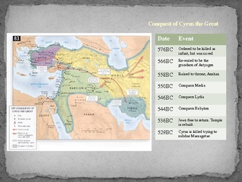 The First Charter of Human Rights - The Cyrus Cylinder PowerPoint