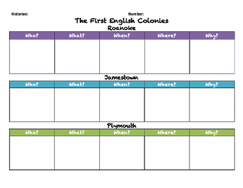 The First English Colonies Graphic Organizer