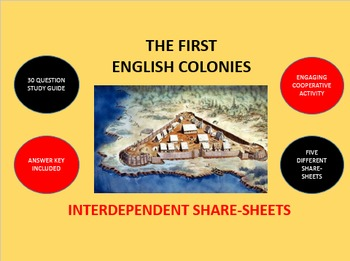 The First English Colonies: Interdependent Share-Sheets Activity