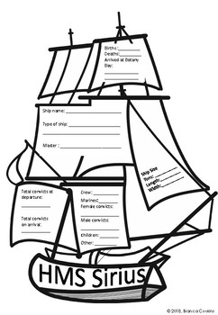 The First Fleet Mini Project, Lesson activities and worksheets