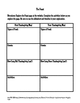 The First Thanksgiving Common Core Aligned Close Reading Guide & Activities
