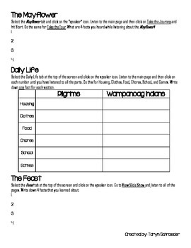 The First Thanksgiving {Common Core Lesson Plan + Worksheet}