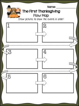 The First Thanksgiving: Sequencing Activities