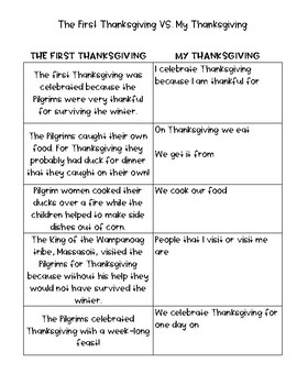 Scholastic's The First Thanksgiving Virtual Field Trip