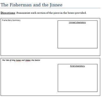 The Fisherman and the Jinnee - Arabian Folktale
