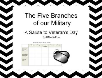 The Five Branches of the Military: A Salute to Veteran's Day by KMediaFun