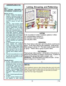 The Five Finger Paragraph© -- Grades 7-12 Classroom Kit