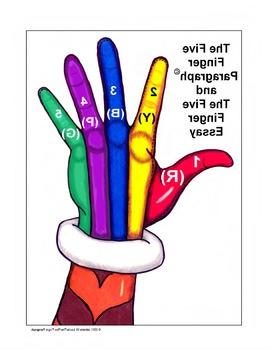 The Five Finger Paragraph© -- Upper Elementary (Gr. 4-8) Classroom Kit