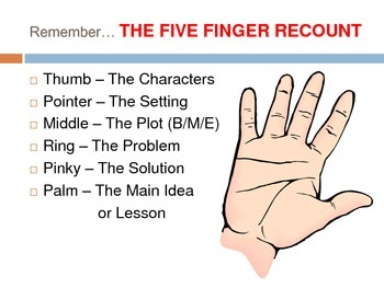 The Five Finger Recount